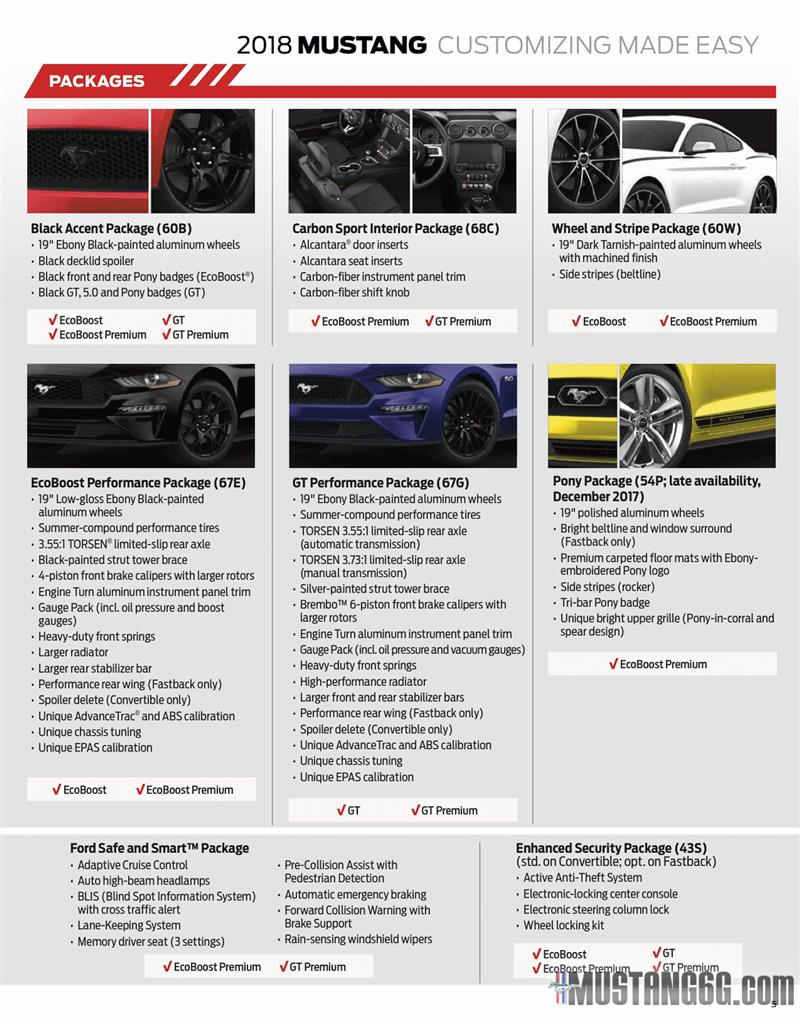 2018 Mustang Customization Guide - 2018 Mustang Customization Guide