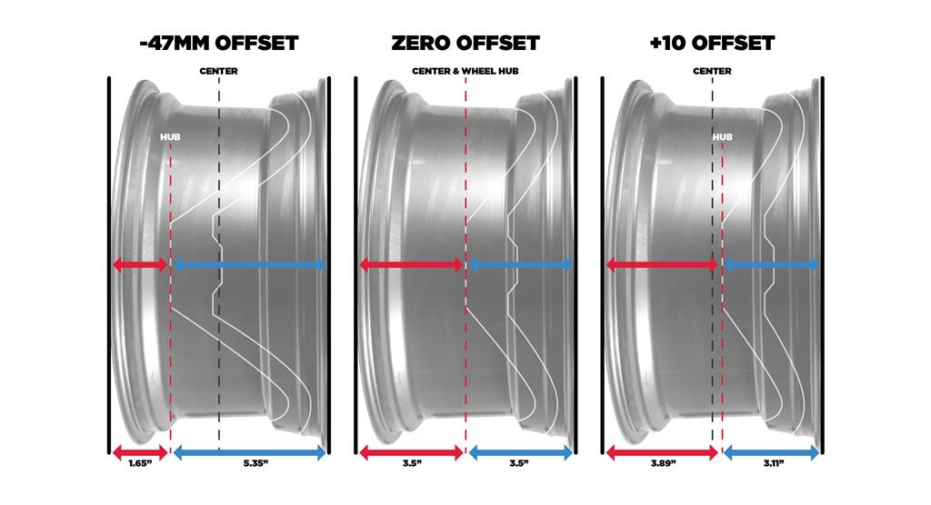 Ford Mustang Wheels Offset Guide - Ford Mustang Wheels Offset Guide